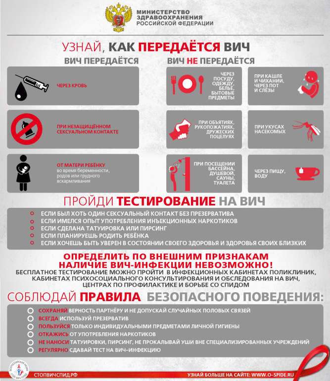Всероссийская акция «Стоп ВИЧ/СПИД» посвящённая Всемирному дню борьбы со СПИДом (1  декабря)